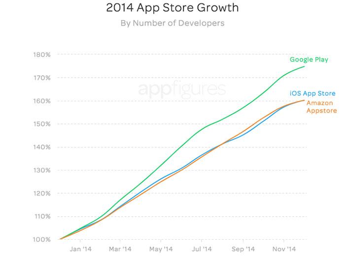 apps-creci2