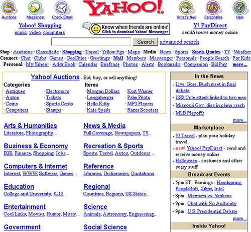 Yahoo! (2000)