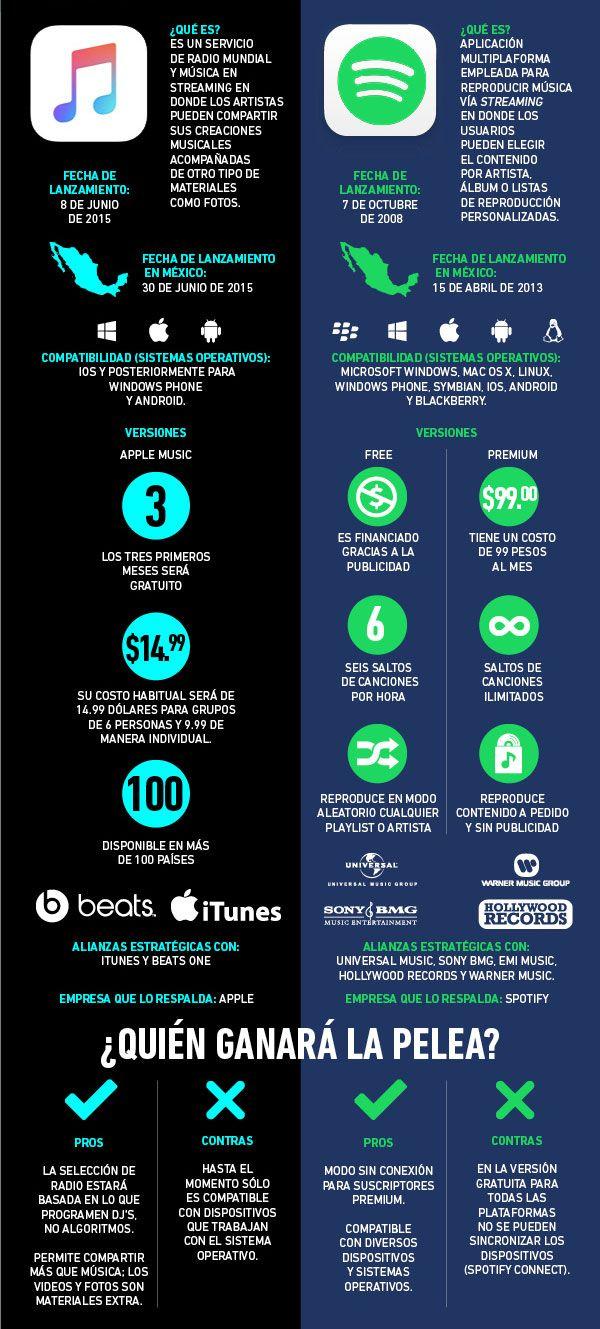 Infografía por Merca 2.0