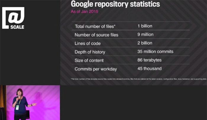 google-repository34