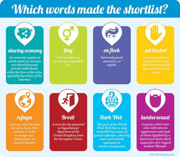 emoji-words